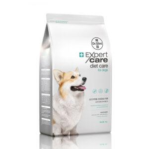 Thức ăn cho chó Corgi Dr. Glint Expert Care